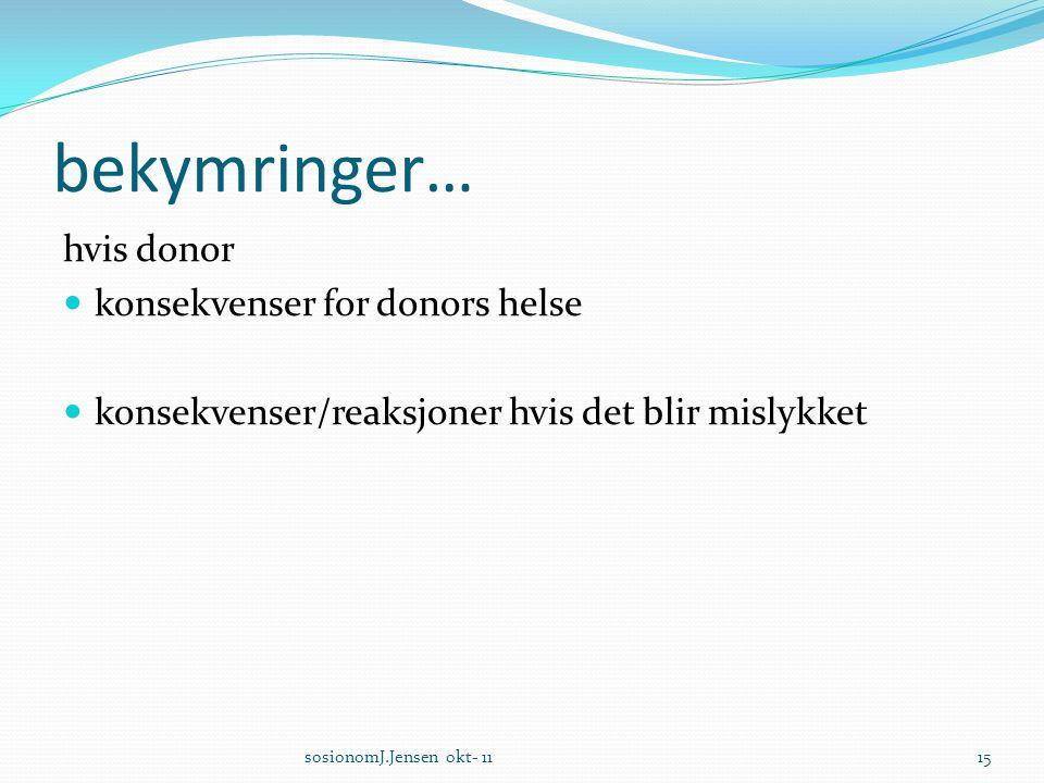 bekymringer… hvis donor  konsekvenser for donors helse  konsekvenser/reaksjoner hvis det blir mislykket 15sosionomJ.Jensen okt- 11
