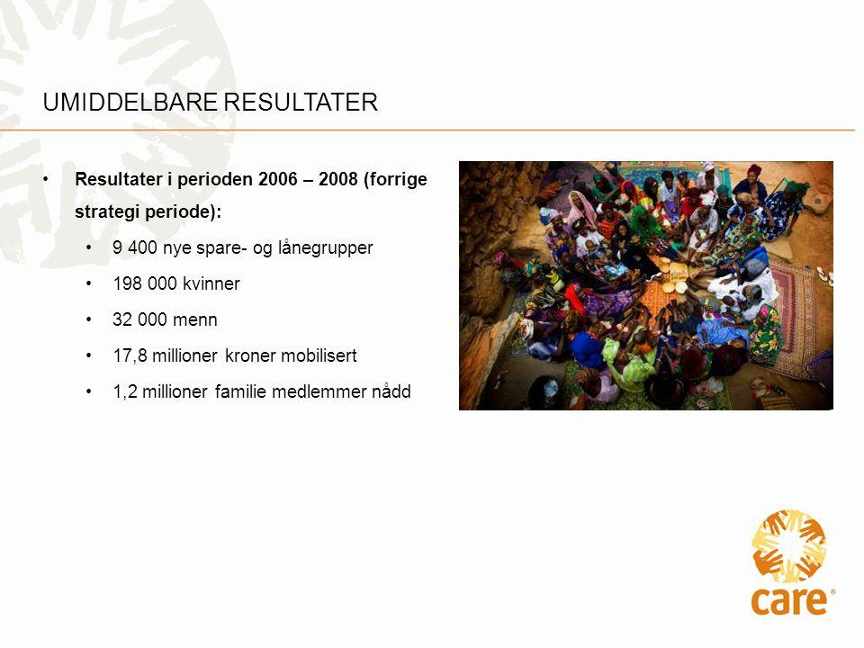 UMIDDELBARE RESULTATER •Resultater i perioden 2006 – 2008 (forrige strategi periode): •9 400 nye spare- og lånegrupper •198 000 kvinner •32 000 menn •17,8 millioner kroner mobilisert •1,2 millioner familie medlemmer nådd