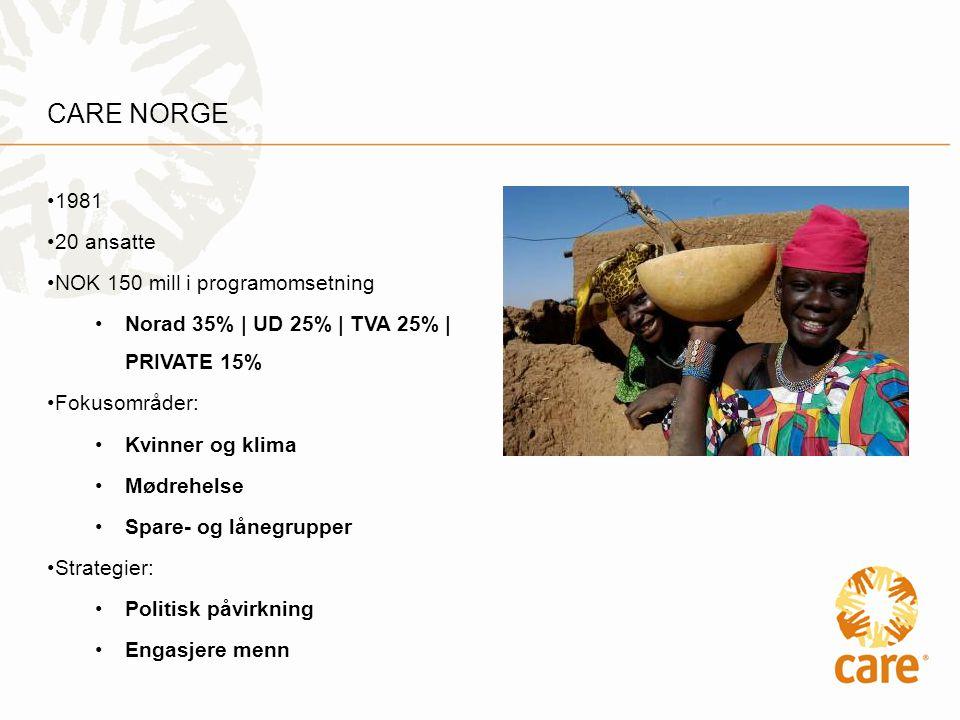 CARE NORGE •1981 •20 ansatte •NOK 150 mill i programomsetning •Norad 35% | UD 25% | TVA 25% | PRIVATE 15% •Fokusområder: •Kvinner og klima •Mødrehelse •Spare- og lånegrupper •Strategier: •Politisk påvirkning •Engasjere menn