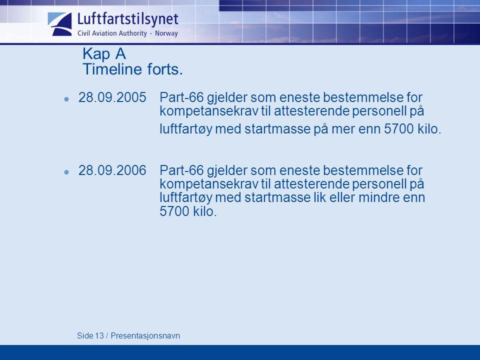 Side 13 / Presentasjonsnavn Kap A Timeline forts.