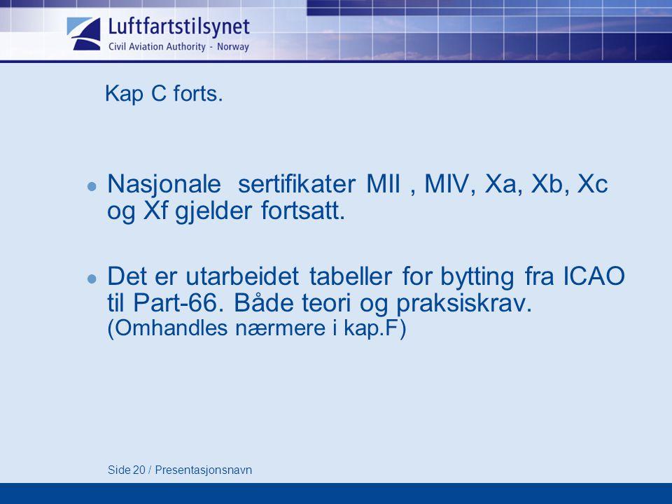 Side 20 / Presentasjonsnavn Kap C forts.