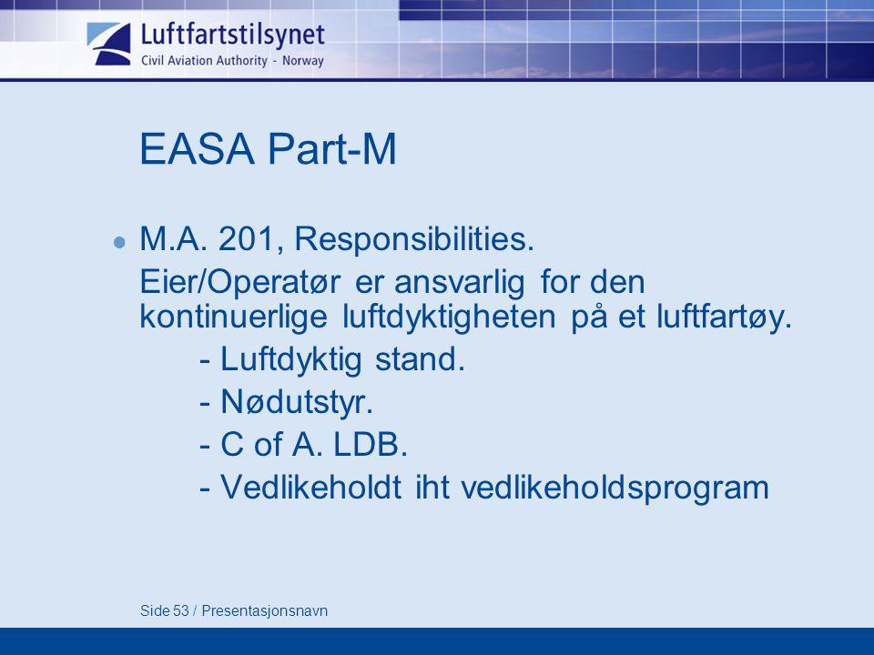 Side 53 / Presentasjonsnavn EASA Part-M  M.A.201, Responsibilities.