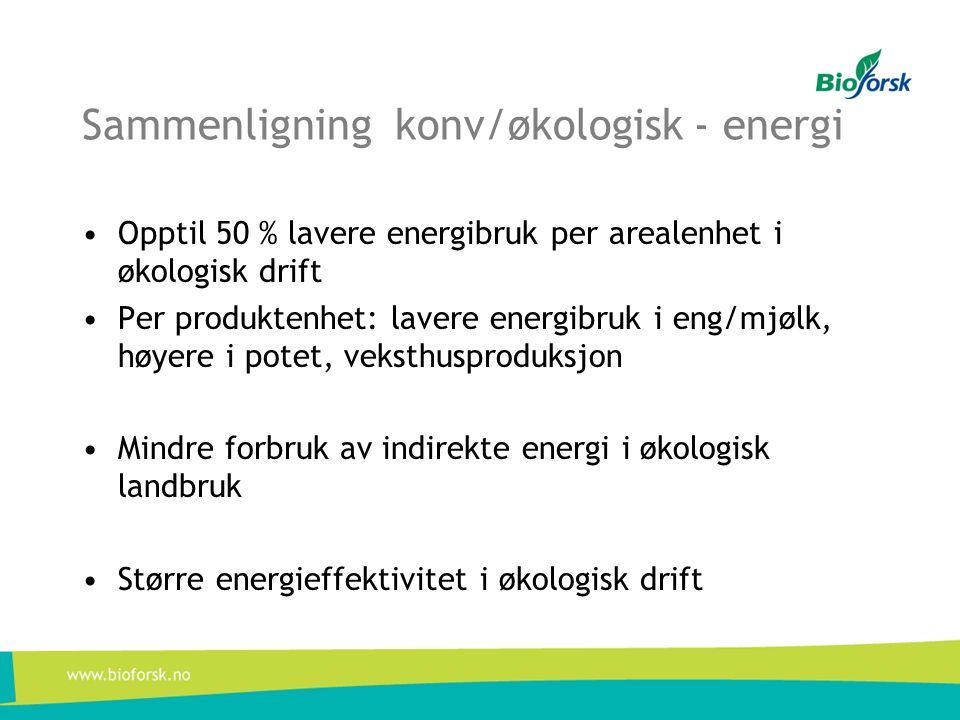 Sammenligning konv/økologisk - energi •Opptil 50 % lavere energibruk per arealenhet i økologisk drift •Per produktenhet: lavere energibruk i eng/mjølk