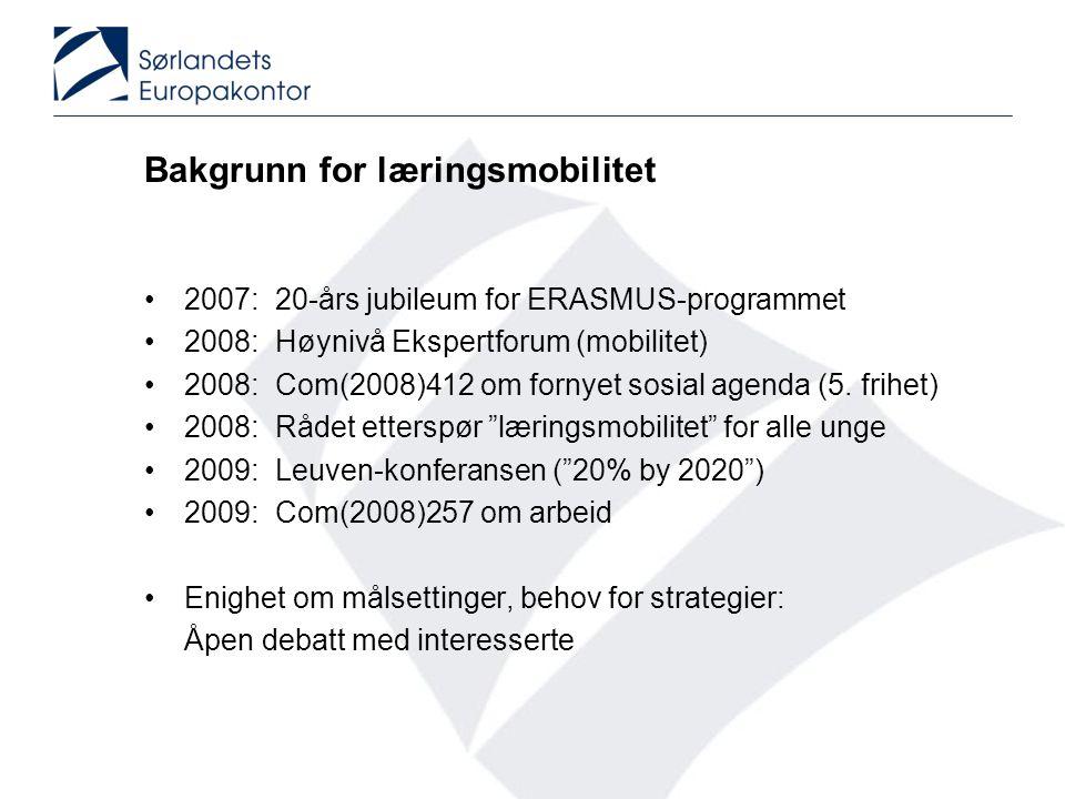Bakgrunn for læringsmobilitet •2007: 20-års jubileum for ERASMUS-programmet •2008: Høynivå Ekspertforum (mobilitet) •2008: Com(2008)412 om fornyet sos