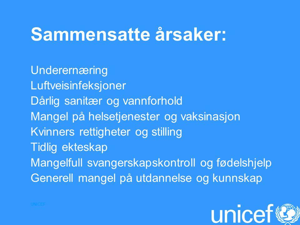 UNICEF Sammensatte årsaker: Underernæring Luftveisinfeksjoner Dårlig sanitær og vannforhold Mangel på helsetjenester og vaksinasjon Kvinners rettigheter og stilling Tidlig ekteskap Mangelfull svangerskapskontroll og fødelshjelp Generell mangel på utdannelse og kunnskap