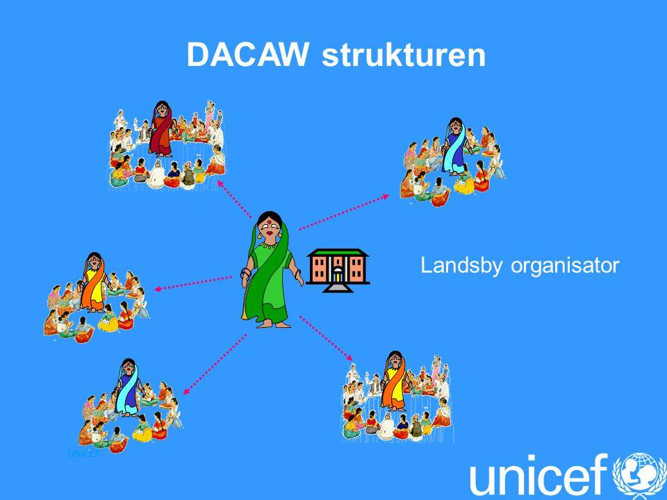 UNICEF Landsby organisator DACAW strukturen