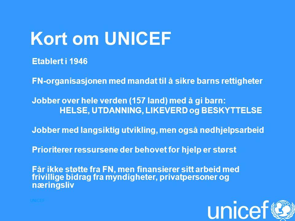 Kort om UNICEF Etablert i 1946 FN-organisasjonen med mandat til å sikre barns rettigheter Jobber over hele verden (157 land) med å gi barn: HELSE, UTDANNING, LIKEVERD og BESKYTTELSE Jobber med langsiktig utvikling, men også nødhjelpsarbeid Prioriterer ressursene der behovet for hjelp er størst Får ikke støtte fra FN, men finansierer sitt arbeid med frivillige bidrag fra myndigheter, privatpersoner og næringsliv