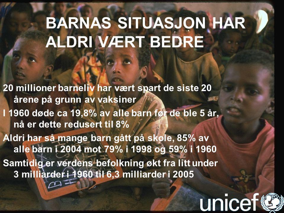 UNICEF BARNAS SITUASJON HAR ALDRI VÆRT BEDRE 20 millioner barneliv har vært spart de siste 20 årene på grunn av vaksiner I 1960 døde ca 19,8% av alle barn før de ble 5 år, nå er dette redusert til 8% Aldri har så mange barn gått på skole, 85% av alle barn i 2004 mot 79% i 1998 og 59% i 1960 Samtidig er verdens befolkning økt fra litt under 3 milliarder i 1960 til 6,3 milliarder i 2005