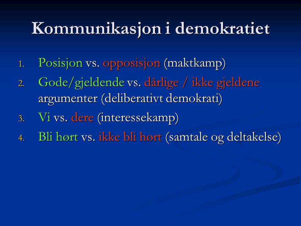 Kommunikasjon i demokratiet 1. Posisjon vs. opposisjon (maktkamp) 2. Gode/gjeldende vs. dårlige / ikke gjeldene argumenter (deliberativt demokrati) 3.
