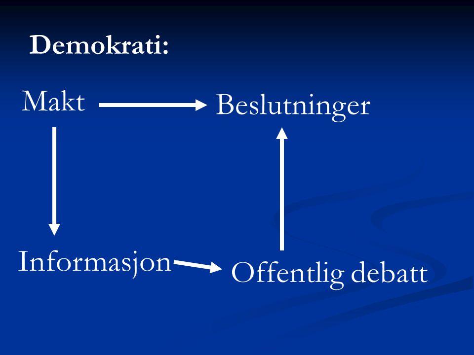 Makt Beslutninger Informasjon Offentlig debatt Demokrati: