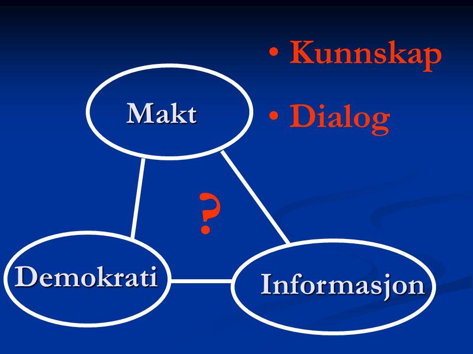 Makt Demokrati Informasjon ? • Kunnskap • Dialog