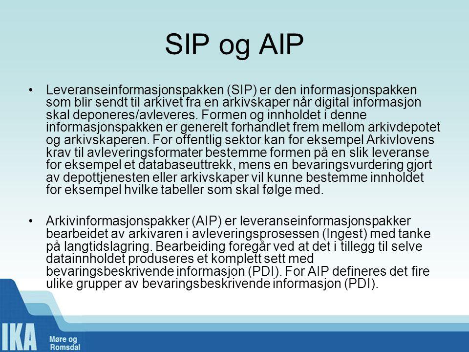 SIP og AIP •Leveranseinformasjonspakken (SIP) er den informasjonspakken som blir sendt til arkivet fra en arkivskaper når digital informasjon skal dep