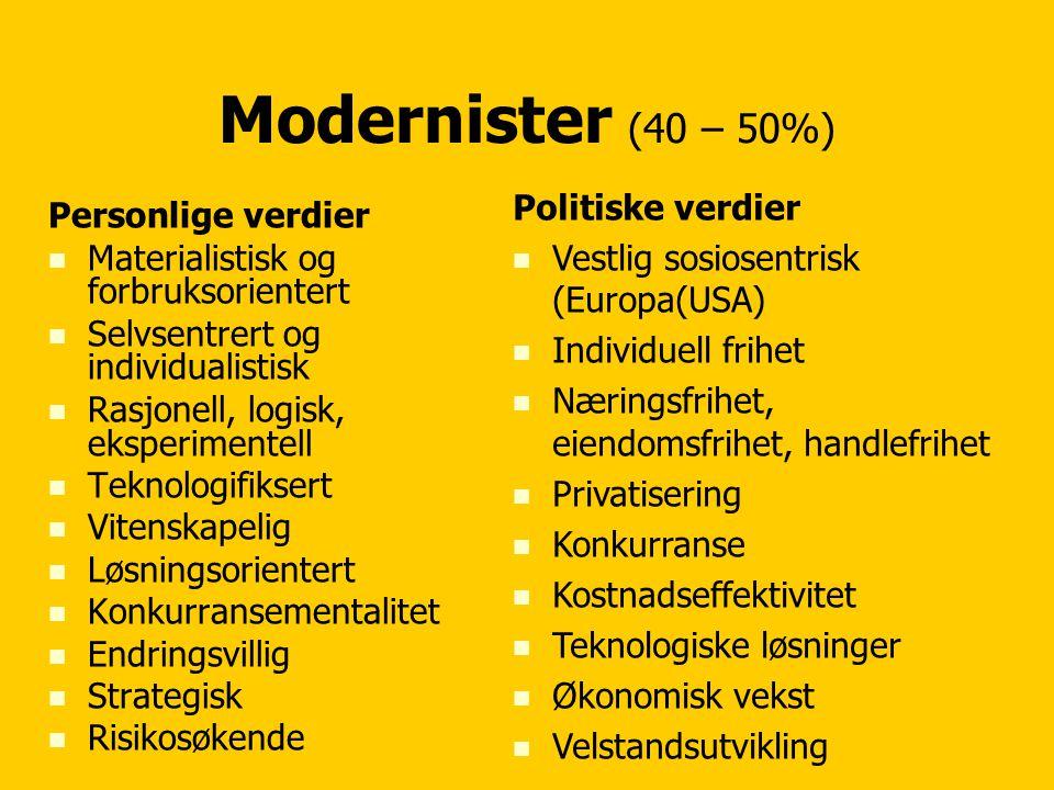 © Odd Inge Forsberg Modernister (40 – 50%) Personlige verdier   Materialistisk og forbruksorientert   Selvsentrert og individualistisk   Rasjone