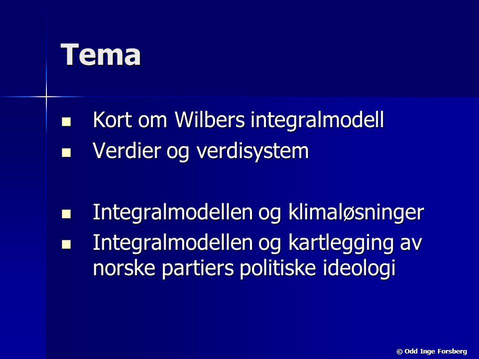 © Odd Inge Forsberg Tema  Kort om Wilbers integralmodell  Verdier og verdisystem  Integralmodellen og klimaløsninger  Integralmodellen og kartlegg