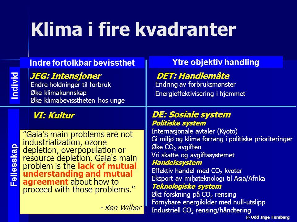 © Odd Inge Forsberg Klima i fire kvadranter Endring av forbruksmønster Energieffektivisering i hjemmet Ytre objektiv handling Indre fortolkbar bevisst