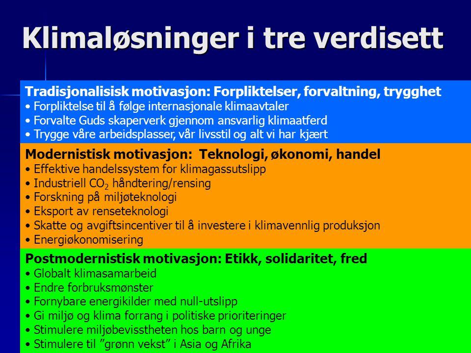 © Odd Inge Forsberg Klimaløsninger i tre verdisett Postmodernistisk motivasjon: Etikk, solidaritet, fred •Globalt klimasamarbeid •Endre forbruksmønste