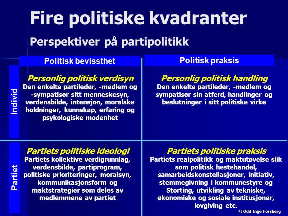 © Odd Inge Forsberg Fire politiske kvadranter Perspektiver på partipolitikk Politisk praksis Politisk bevissthet Individ Partiet Personlig politisk ve