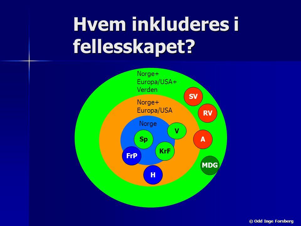 © Odd Inge Forsberg Hvem inkluderes i fellesskapet? Norge Norge+ Europa/USA SV SpA H FrP V RV MDG KrF Norge+ Europa/USA+ Verden