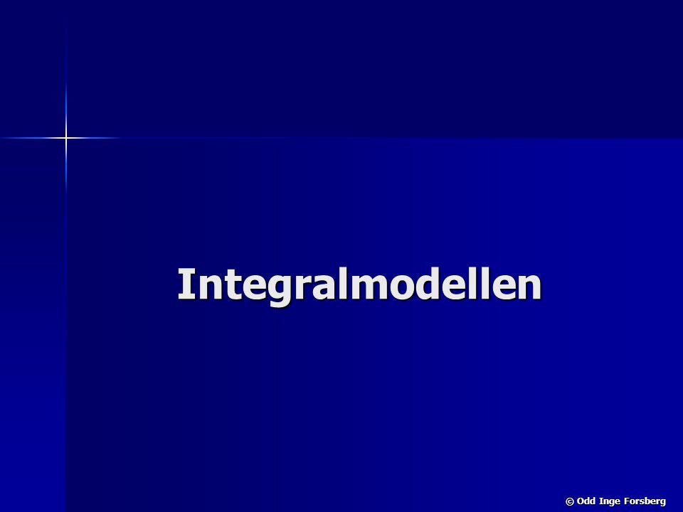 © Odd Inge Forsberg Integral politikk Formålet til integral politikk er å harmonisere individuelle og kollektive rettigheter, og balansere utviklingsmuligheter med sosialt ansvar fra så høy verdistruktur som mulig.