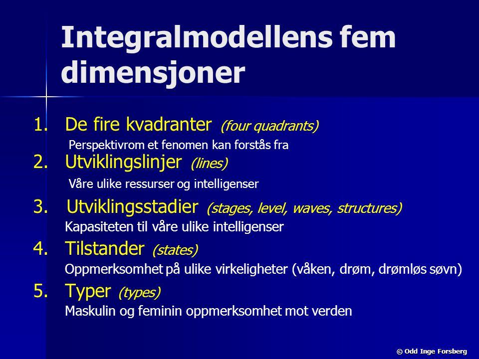 © Odd Inge Forsberg Integralmodellens fem dimensjoner 1.De fire kvadranter (four quadrants) Perspektivrom et fenomen kan forstås fra 2.Utviklingslinje