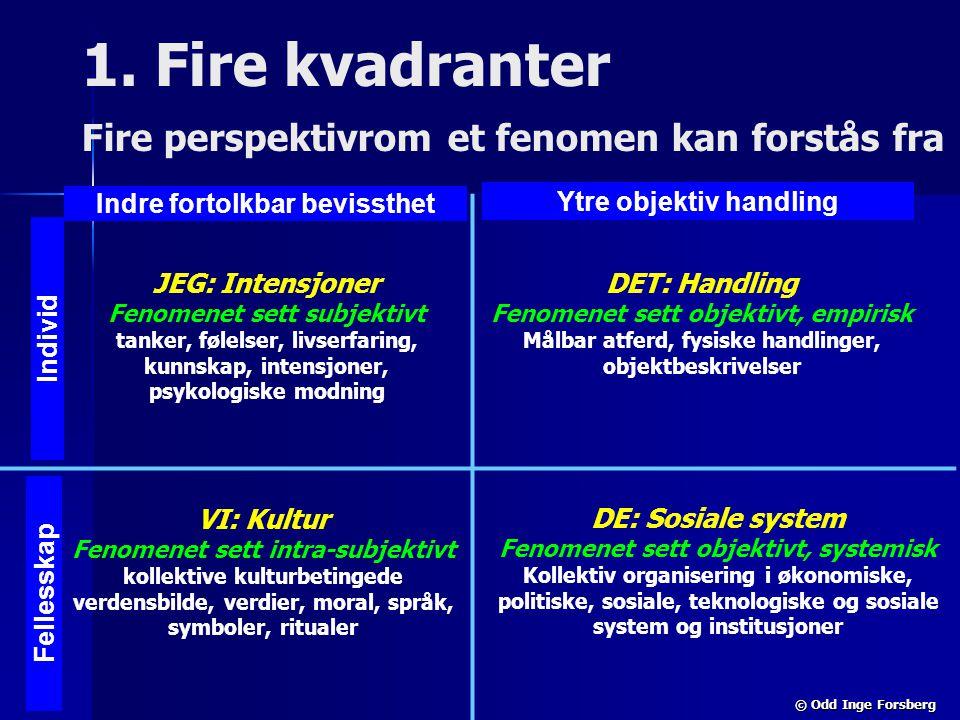 © Odd Inge Forsberg 1. Fire kvadranter Fire perspektivrom et fenomen kan forstås fra Ytre objektiv handling Indre fortolkbar bevissthet Individ Felles