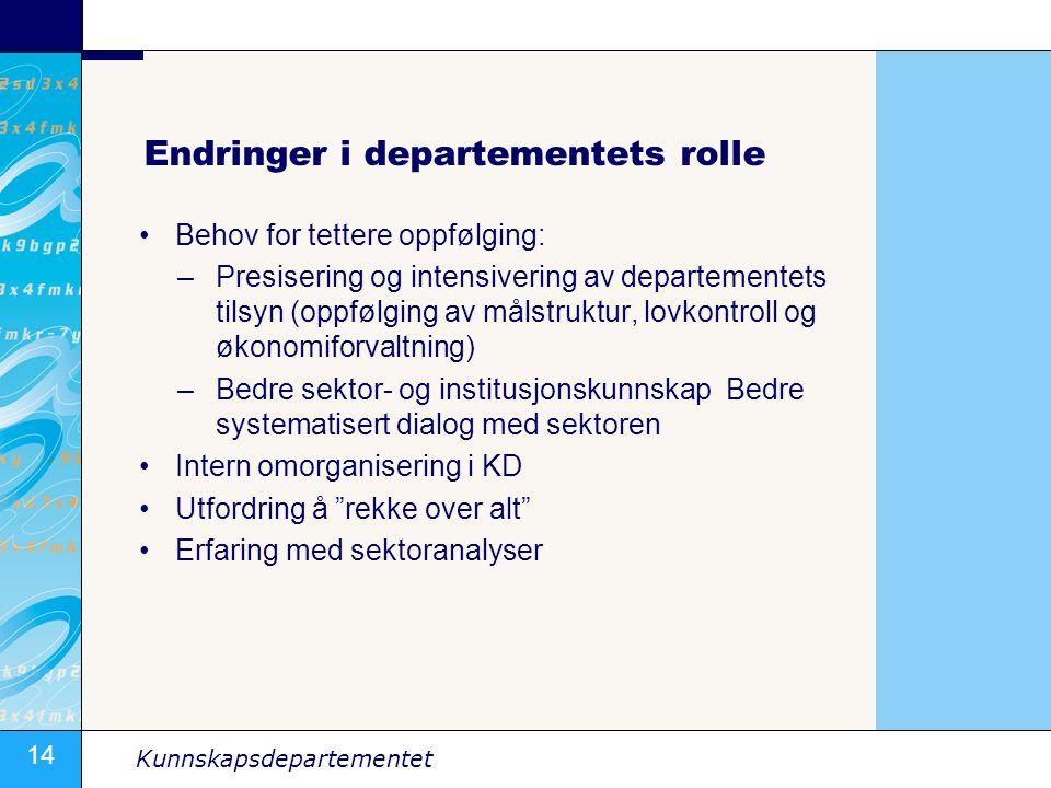 14 Kunnskapsdepartementet Endringer i departementets rolle •Behov for tettere oppfølging: –Presisering og intensivering av departementets tilsyn (oppf