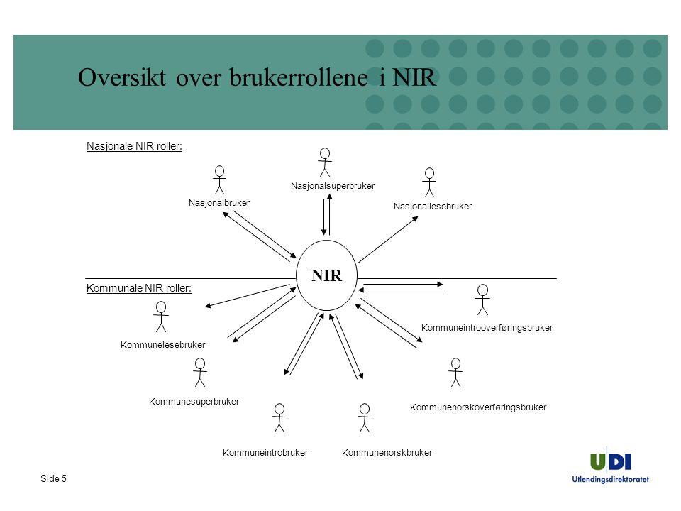 Side 5 Oversikt over brukerrollene i NIR Kommunenorskoverføringsbruker Kommuneintrooverføringsbruker Nasjonalsuperbruker Nasjonalbruker Nasjonale NIR
