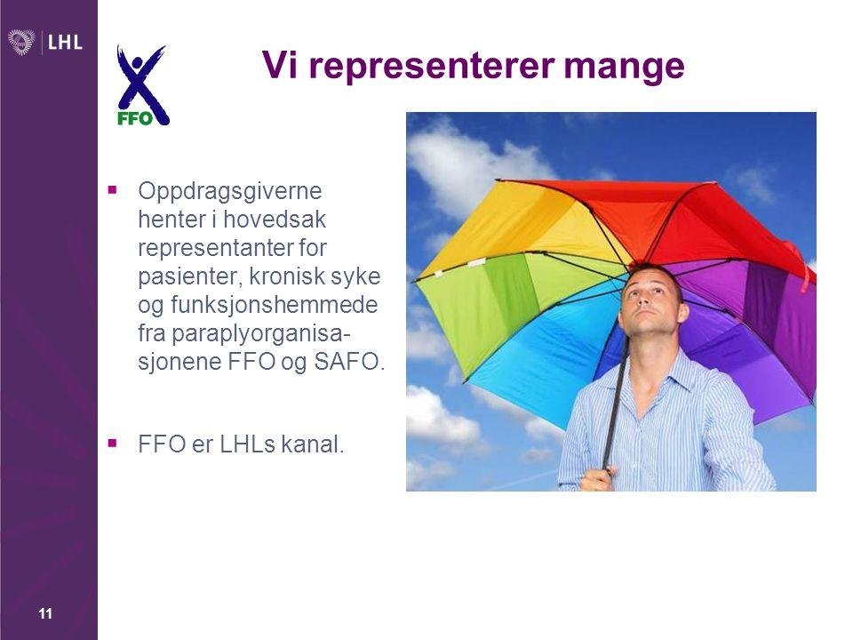 11 Vi representerer mange  Oppdragsgiverne henter i hovedsak representanter for pasienter, kronisk syke og funksjonshemmede fra paraplyorganisa- sjonene FFO og SAFO.