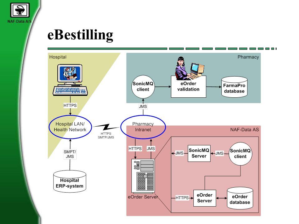 NAF-Data A/S eBestilling