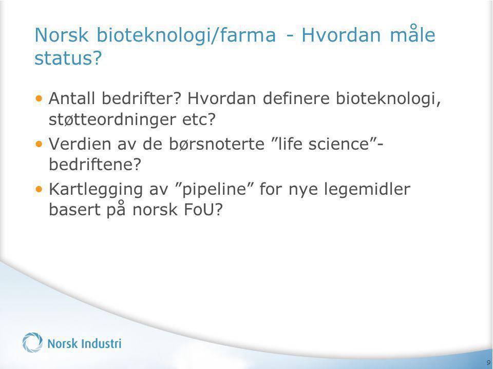 9 Norsk bioteknologi/farma - Hvordan måle status? • Antall bedrifter? Hvordan definere bioteknologi, støtteordninger etc? • Verdien av de børsnoterte
