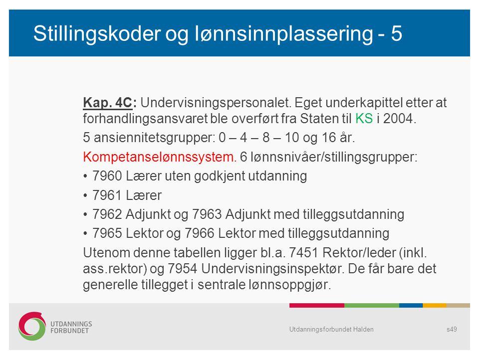 Stillingskoder og lønnsinnplassering - 5 Kap. 4C: Undervisningspersonalet. Eget underkapittel etter at forhandlingsansvaret ble overført fra Staten ti