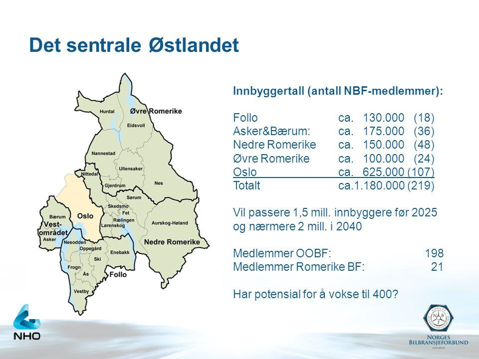 Det sentrale Østlandet Innbyggertall (antall NBF-medlemmer): Follo ca. 130.000 (18) Asker&Bærum: ca. 175.000 (36) Nedre Romerike ca. 150.000 (48) Øvre