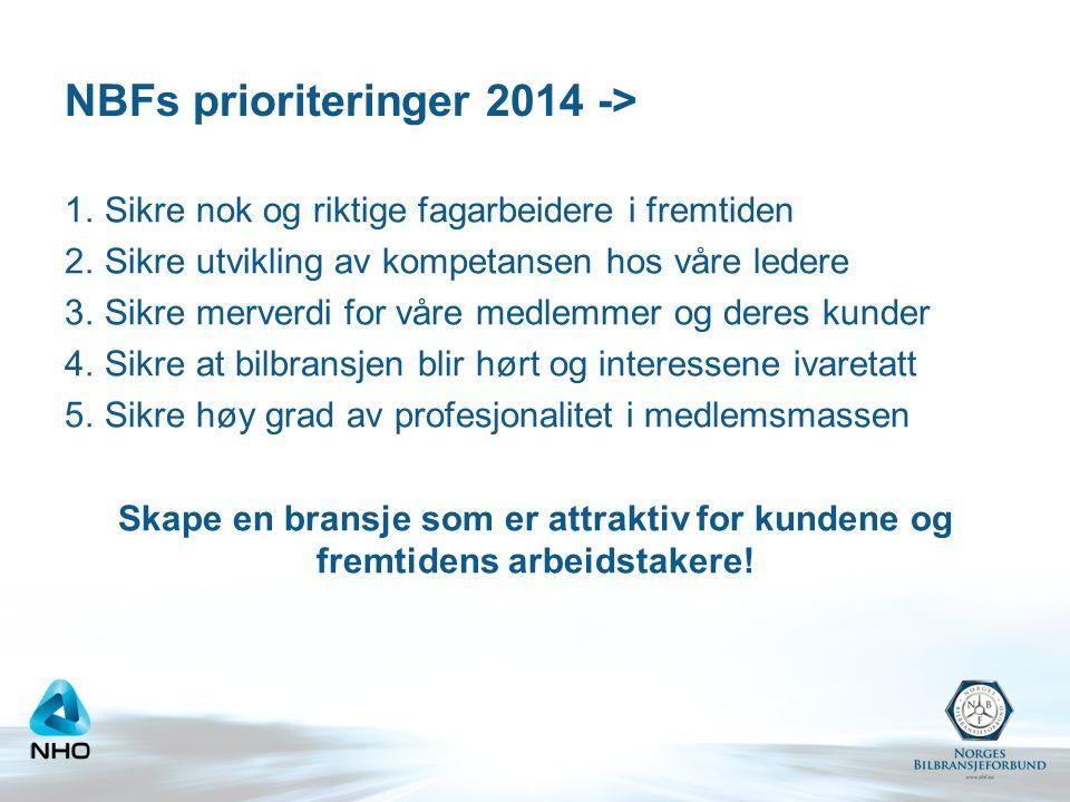 NBFs prioriteringer 2014 -> 1. Sikre nok og riktige fagarbeidere i fremtiden 2.Sikre utvikling av kompetansen hos våre ledere 3.Sikre merverdi for vår