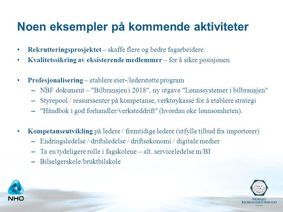Det sentrale Østlandet Innbyggertall (antall NBF-medlemmer): Follo ca.