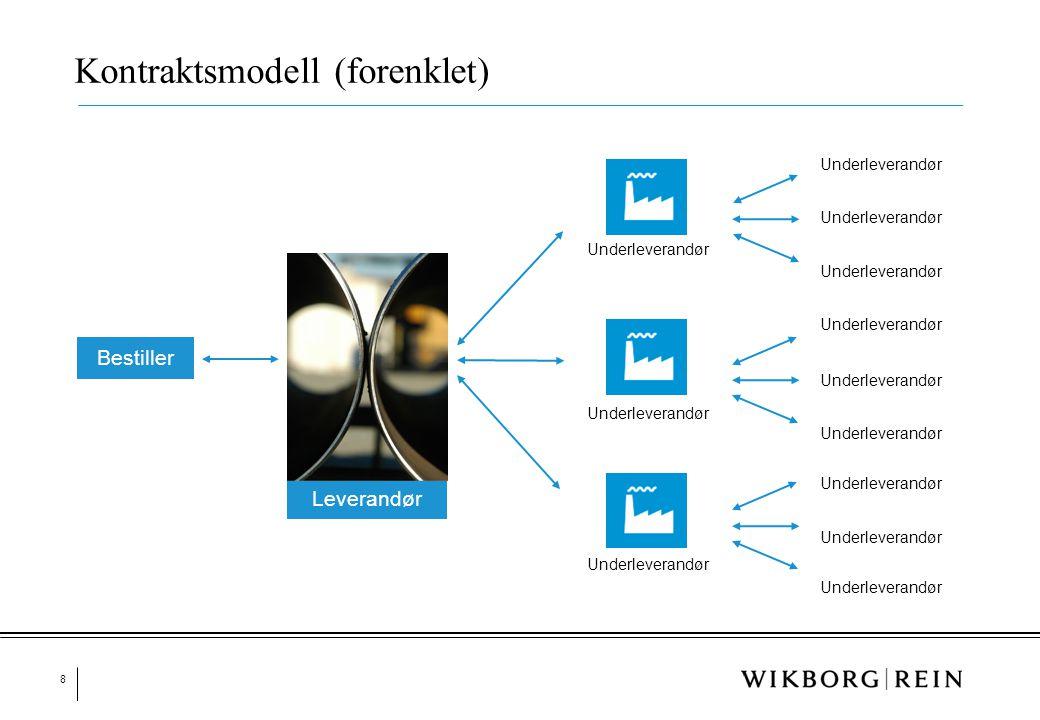 29 Kontaktinformasjon Kaare Andreas Shetelig Tel.