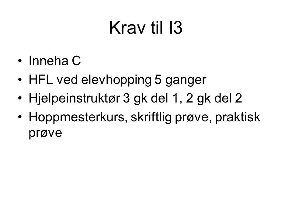 Krav til I3 •Inneha C •HFL ved elevhopping 5 ganger •Hjelpeinstruktør 3 gk del 1, 2 gk del 2 •Hoppmesterkurs, skriftlig prøve, praktisk prøve