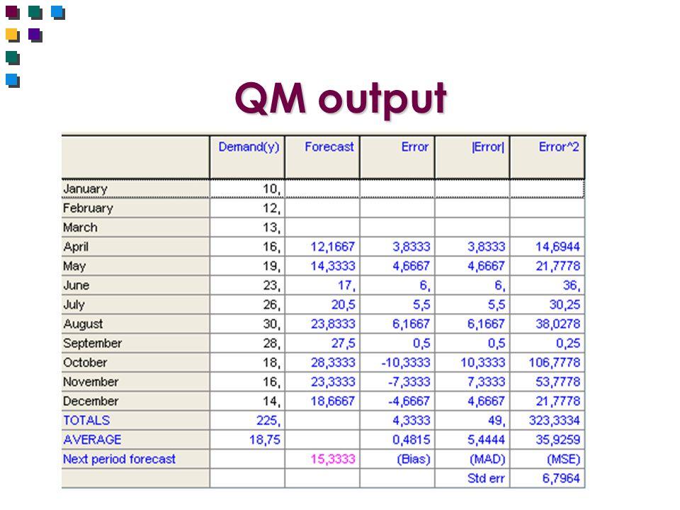 QM output