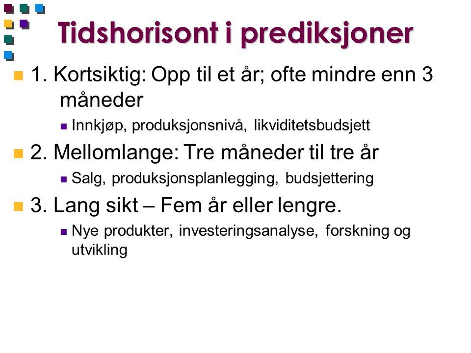 Tidshorisont i prediksjoner n 1.