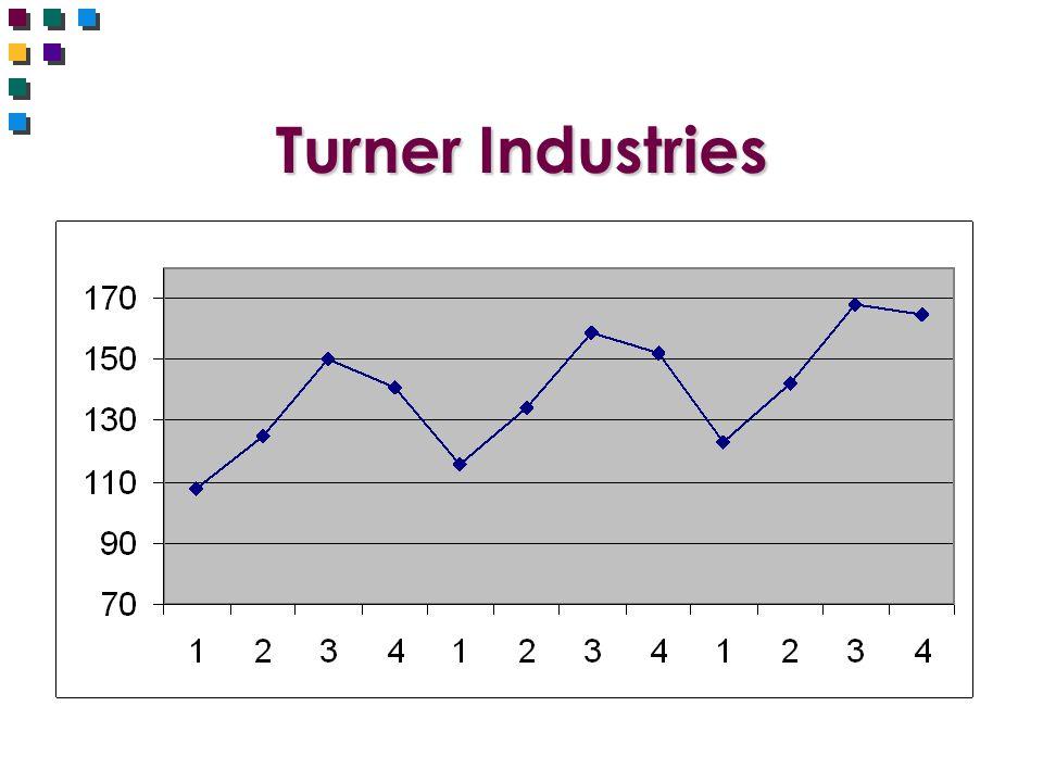 Turner Industries