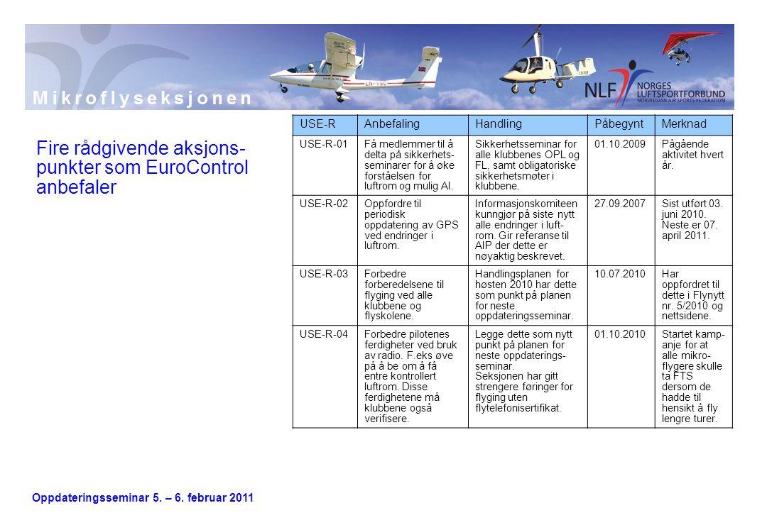 Oppdateringsseminar 5. – 6. februar 2011 Fire rådgivende aksjons- punkter som EuroControl anbefaler USE-RAnbefalingHandlingPåbegyntMerknad USE-R-01Få