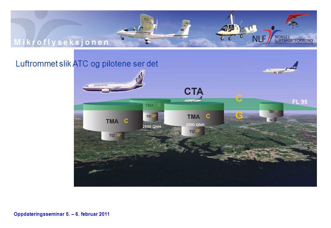 Oppdateringsseminar 5. – 6. februar 2011 Luftrommet slik ATC og pilotene ser det