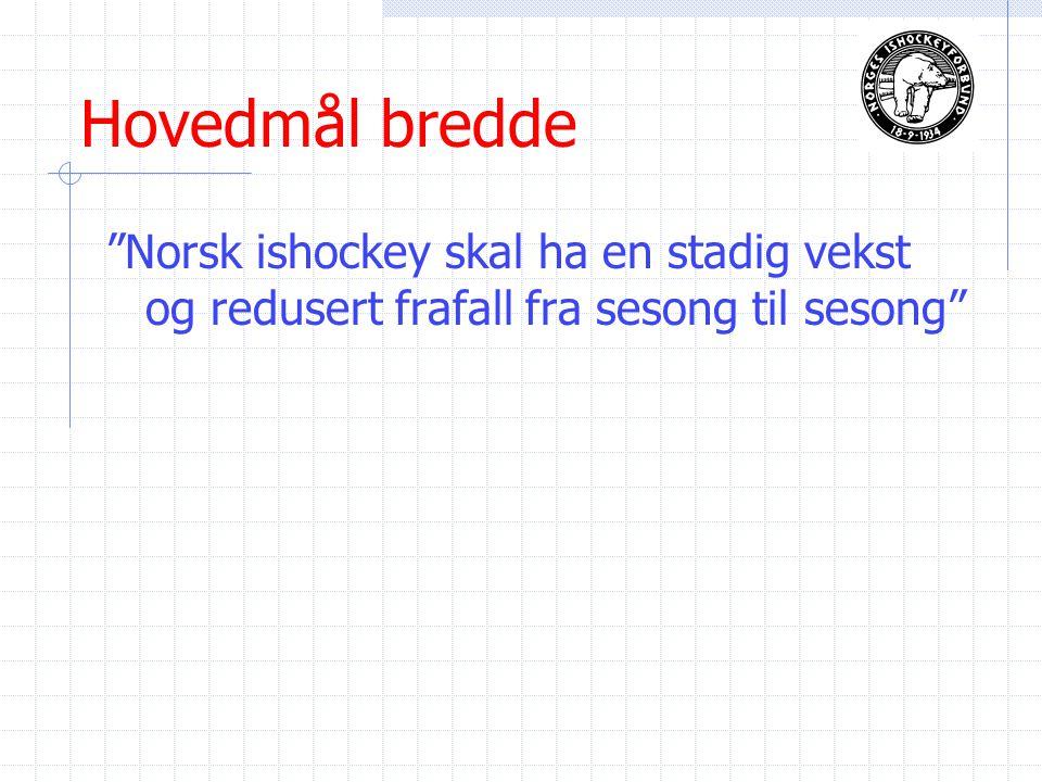 Norsk ishockey skal ha en stadig vekst og redusert frafall fra sesong til sesong Hovedmål bredde