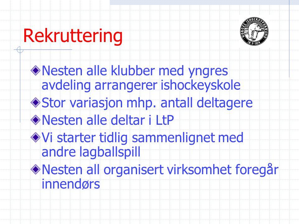 Rekruttering Nesten alle klubber med yngres avdeling arrangerer ishockeyskole Stor variasjon mhp.