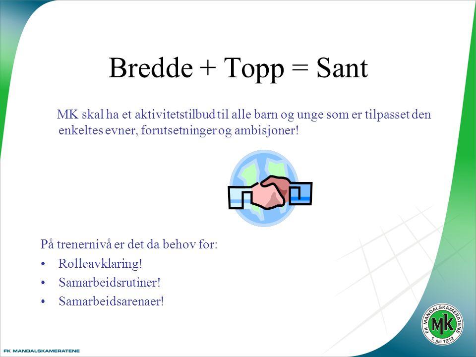 Bredde + Topp = Sant MK skal ha et aktivitetstilbud til alle barn og unge som er tilpasset den enkeltes evner, forutsetninger og ambisjoner.