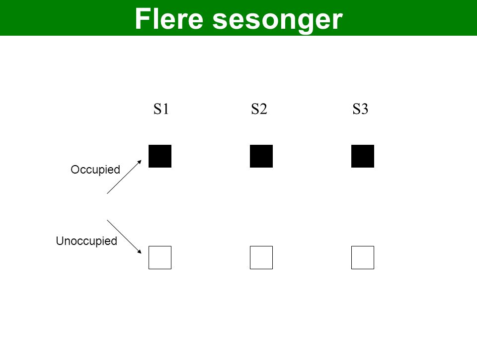 S1S2S3 Occupied Unoccupied Flere sesonger