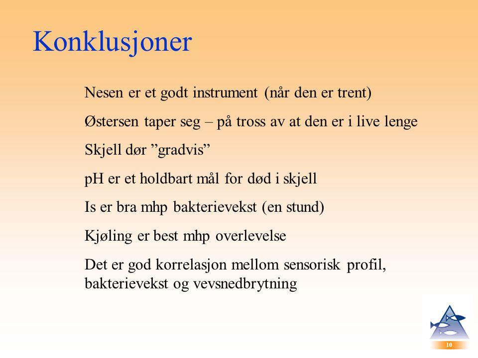 """10 Konklusjoner Nesen er et godt instrument (når den er trent) Østersen taper seg – på tross av at den er i live lenge Skjell dør """"gradvis"""" pH er et h"""