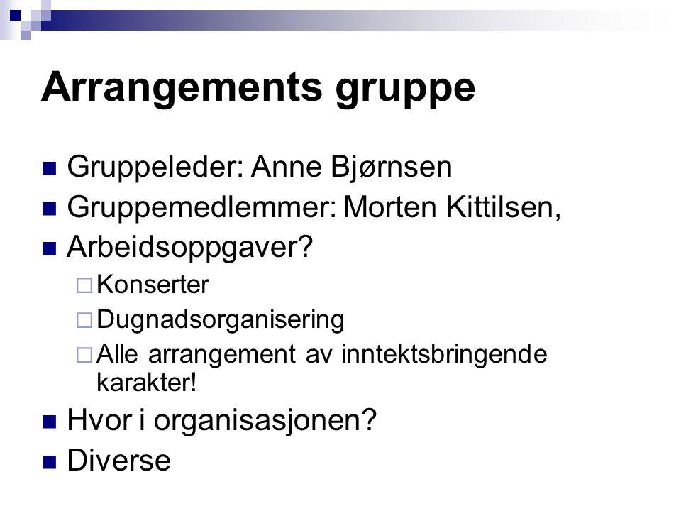 Arrangements gruppe  Gruppeleder: Anne Bjørnsen  Gruppemedlemmer: Morten Kittilsen,  Arbeidsoppgaver?  Konserter  Dugnadsorganisering  Alle arra