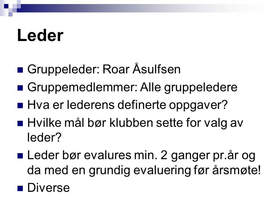 Leder  Gruppeleder: Roar Åsulfsen  Gruppemedlemmer: Alle gruppeledere  Hva er lederens definerte oppgaver?  Hvilke mål bør klubben sette for valg