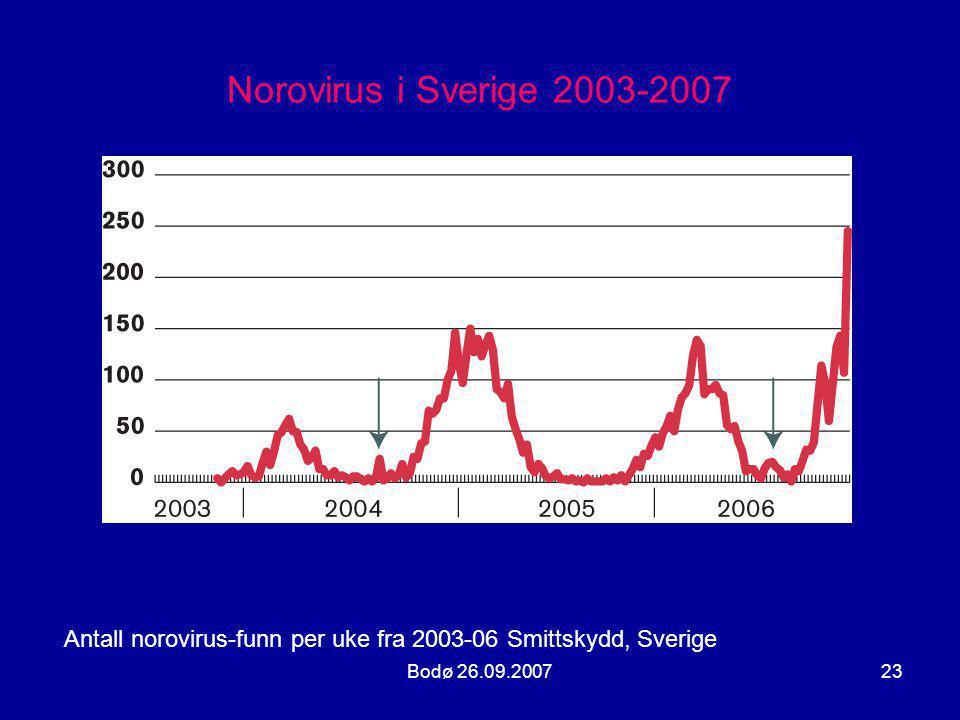 Bodø 26.09.200723 Norovirus i Sverige 2003-2007 Antall norovirus-funn per uke fra 2003-06 Smittskydd, Sverige