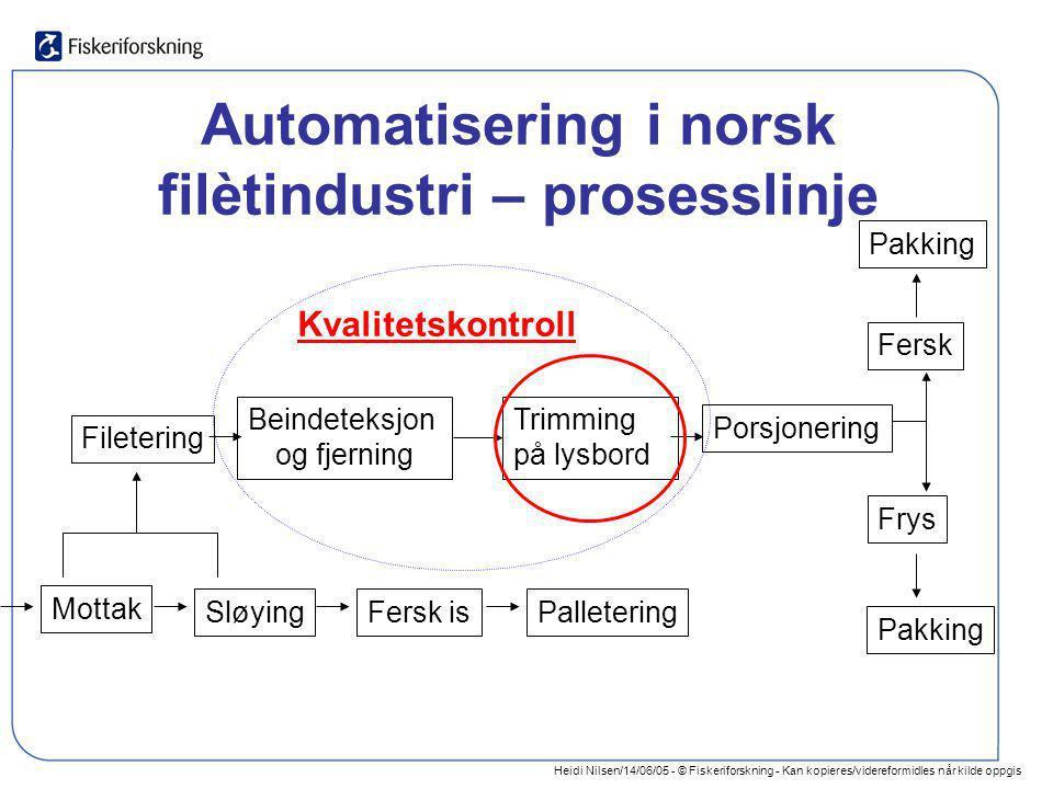 Heidi Nilsen/14/06/05 - © Fiskeriforskning - Kan kopieres/videreformidles når kilde oppgis Automatisering i norsk filètindustri – prosesslinje Mottak